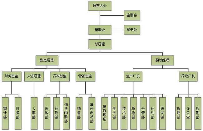 zuzhigoujia.png